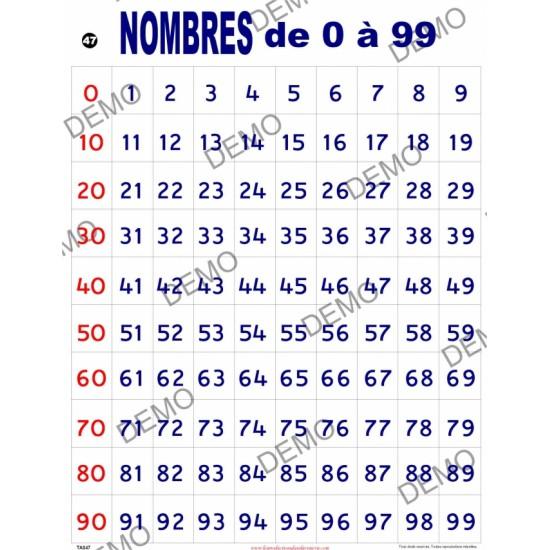Affiche mathématique: Nombres de 0 à 100