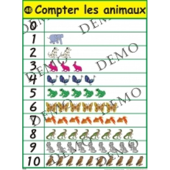 Affiche mathématique: Compter les animaux 1 à 10